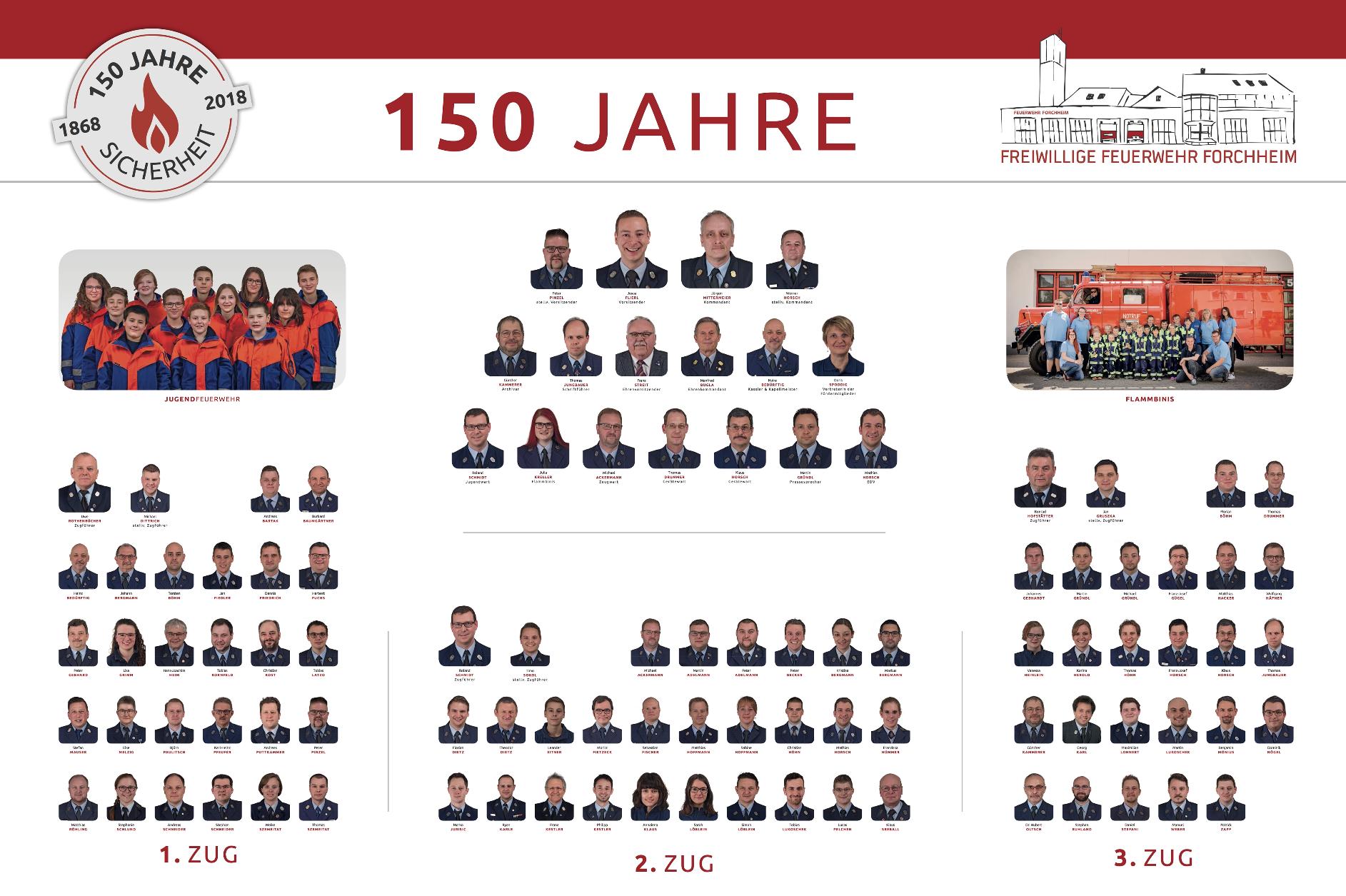 Gruppenbild - 150 Jahre Freiwillige Feuerwehr Forchheim